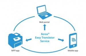 translator service möglichkeiten